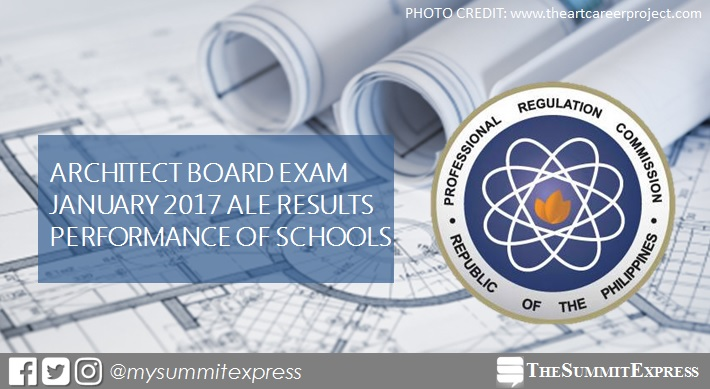 performance of schools Architect board exam (ALE) board exam January 2017