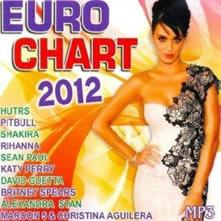 euro - CD Euro Chart 2012