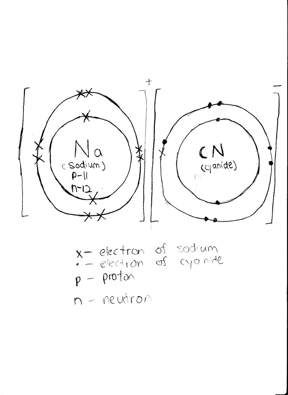 2p3 lss  sodium cyanide