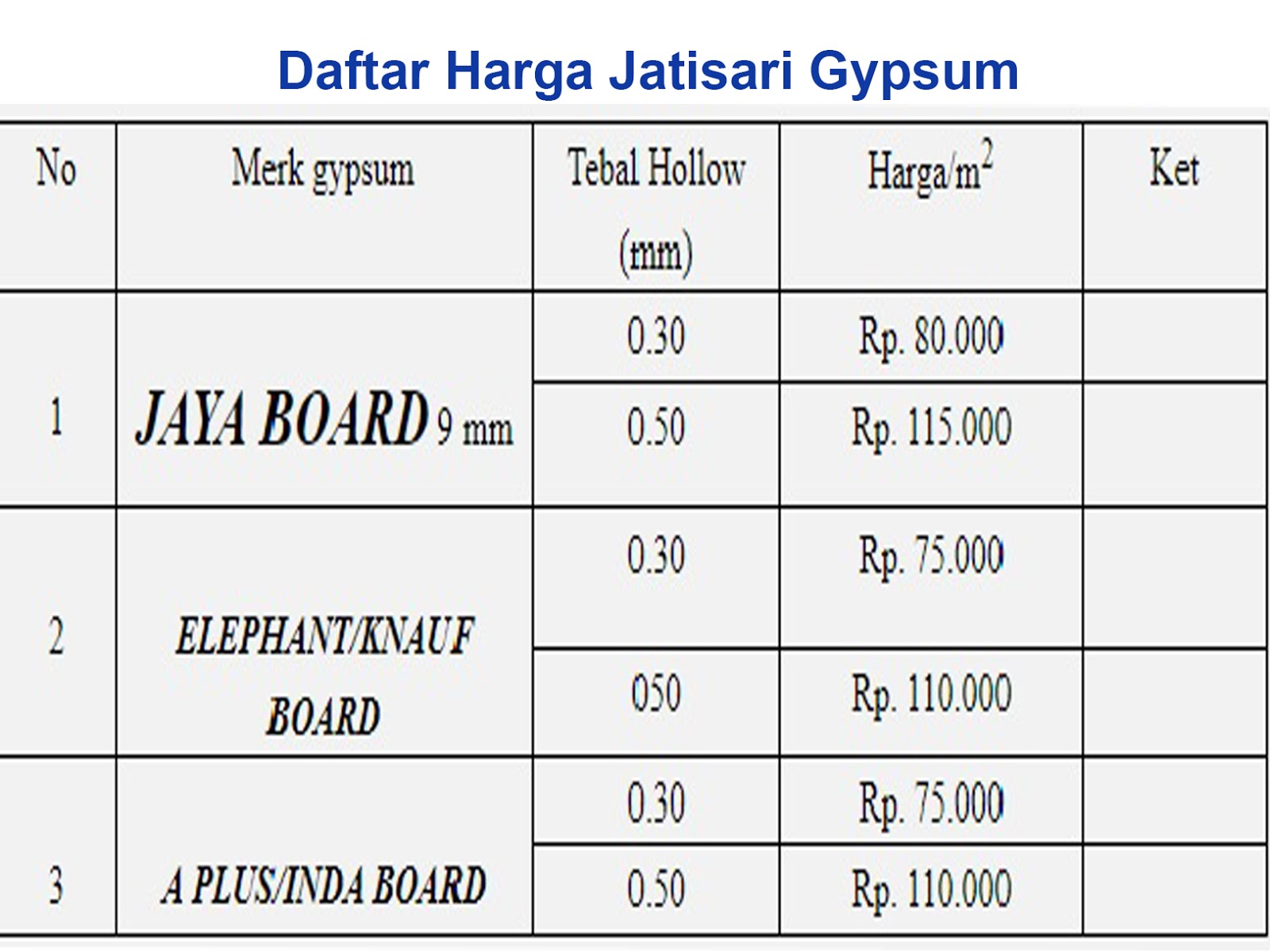 harga rangka baja ringan per meter persegi pasang plafon gypsum tukang