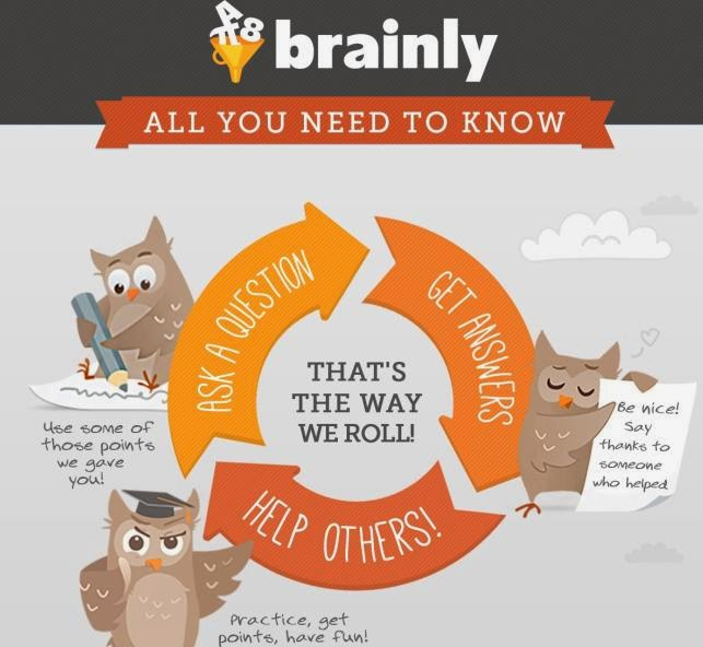 Brainly Enters the Country, Makes Learning Social and Fun