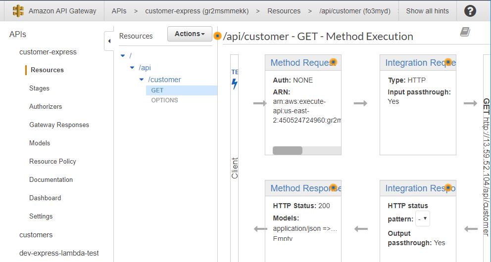 AWS/API-GATEWAY] No 'Access-Control-Allow-Origin' header is present
