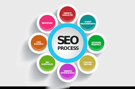 Blogger Seo Friendly Image Se Traffic Kaise Badhaye