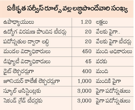 AP TS Teachers unified Service Rules Approved By President of India - Benifits of Service Rules