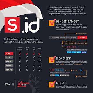 URL Shortener asli buatan Indonesia