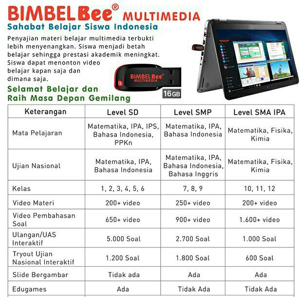 Feature/fitur bimbelbee multimedia untuk level SD SMP SMA