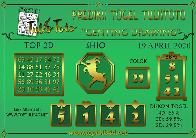 Prediksi Togel GENTING DRAWING TULISTOTO 19 APRIL 2020