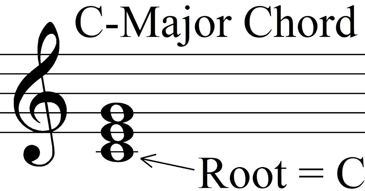 Music Theory: Chord Roots and Chord Inversion