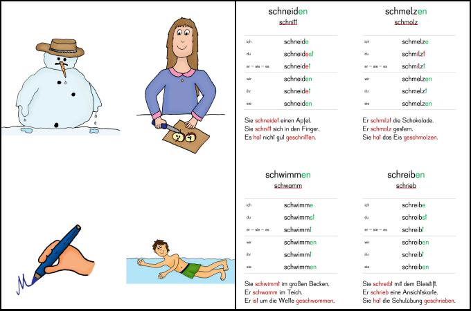 Kartei Verben - Verbenkarten für die Grundschule
