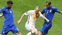 Italia vs Spanyol 2-0 All Goals & Highlights Video