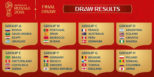 pembagian group fifa piala dunia world cup 2018 rusia