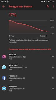 Review Hasil Pembelian Baterai HP Redmi 3s/3x Dan Info Harganya