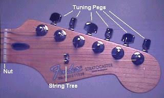 Headstock Gitar
