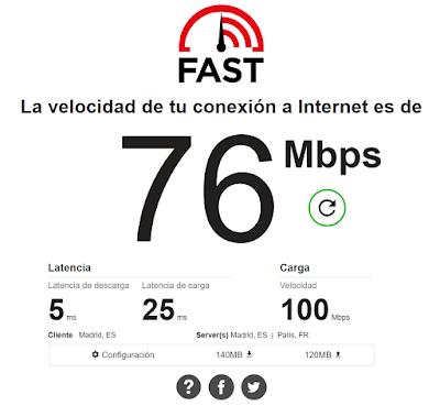Resultados del test de velocidad Fast.com en España