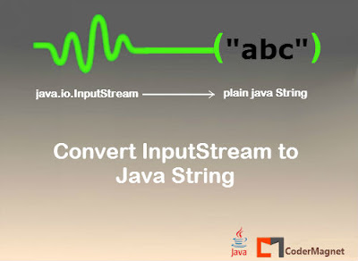 How to convert java InputStream to String