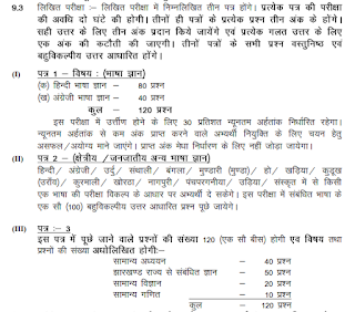 JSSC Excise Constable Pre Exam Pattern