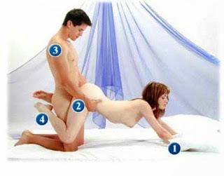 tư thế quan hệ tình dục 1
