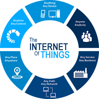Internet of Things Information