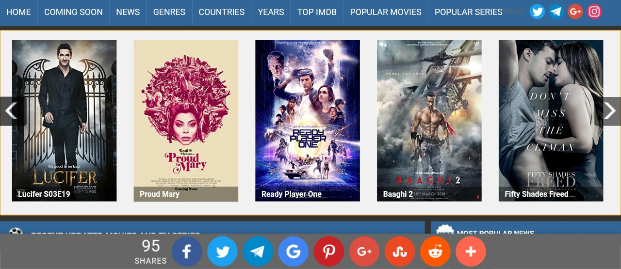 Top 15 Best Free Movie Download Websites To Download Full Hd Movies