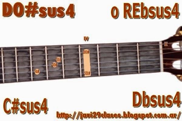 DO#sus4 = REbsus4 acorde de guitarra