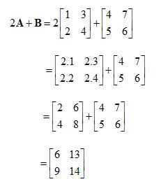 contoh soal Matriks Penjumlahan, Pengurangan dan Perkalian Matriks
