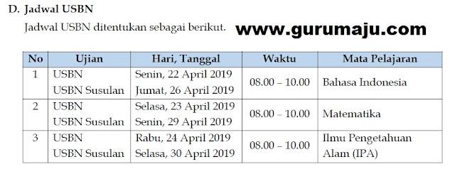 Jadwal USBN SD 2019 Sesuai dengan POS USBN 2019