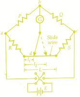 carey-foster-slide-wire-bridge-kelvin-varley-slide