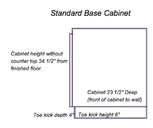 The Facts On Kitchen Cabinets For Wheelchair Standard Vs Handicap Height    Universal Design For Accessible Homes