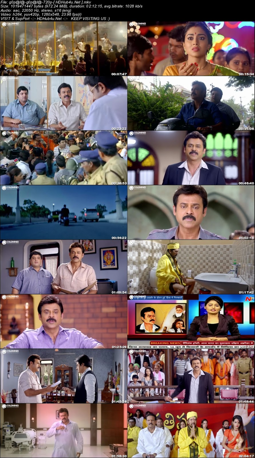 Gopala Gopala 2018 Hindi Dubbed 480p HDRip 350Mb Download