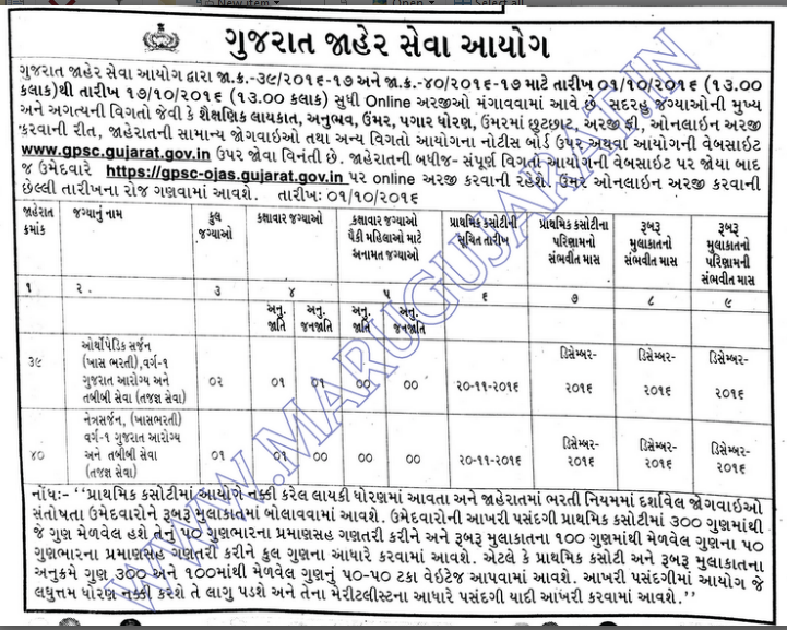 GPSC Recruitment for Orthopaedic Surgeon,Ophthalmic