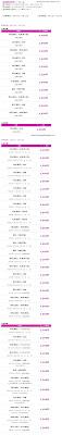 樂桃航空國際線及國內線特價機票2016 <花小錢去旅行>部落格