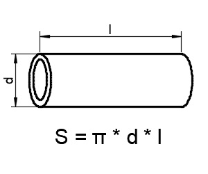 pipe surface calculator
