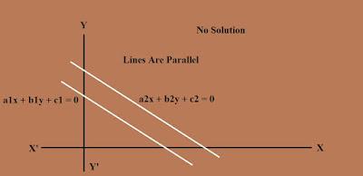 line%2Bare%2Bparrel