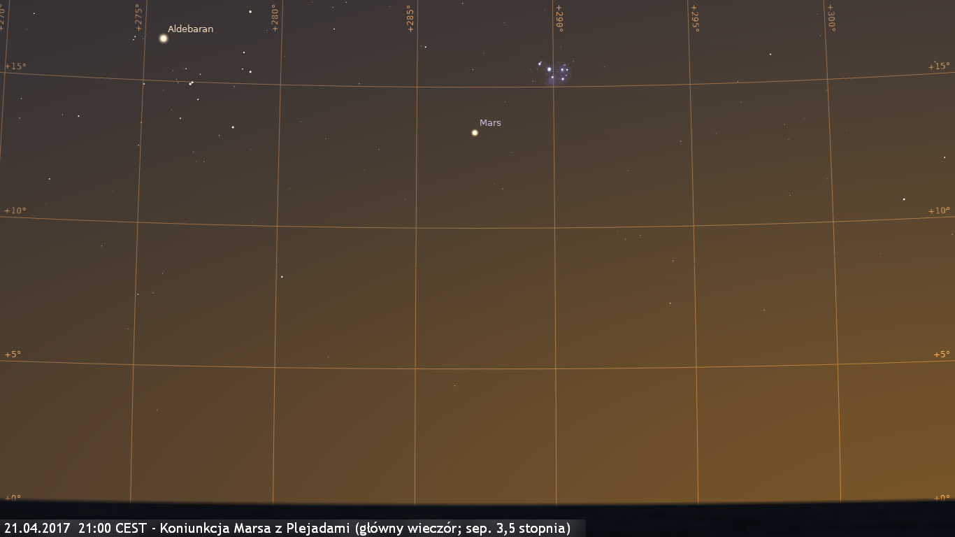 21.04.2017  21:00 CEST - Koniunkcja Marsa z Plejadami - główny wieczór, sep. 3,5 stopnia