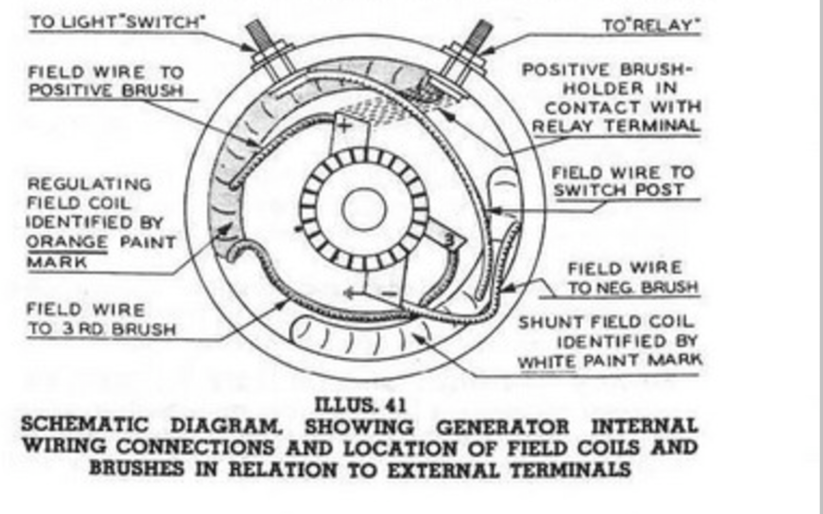 Harley Generator Diagram Circuit Symbols Simple Wiring 1941 Davidson Wl Restoration Re The Rh Harley1941wl Blogspot Com Turbine Basic