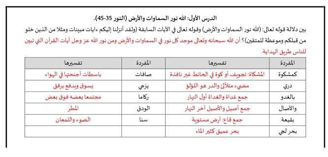 مذكرة مراجعة مادة التربية الاسلامية بالإجابات للصف الثانى عشر الفصل الثالث 2020