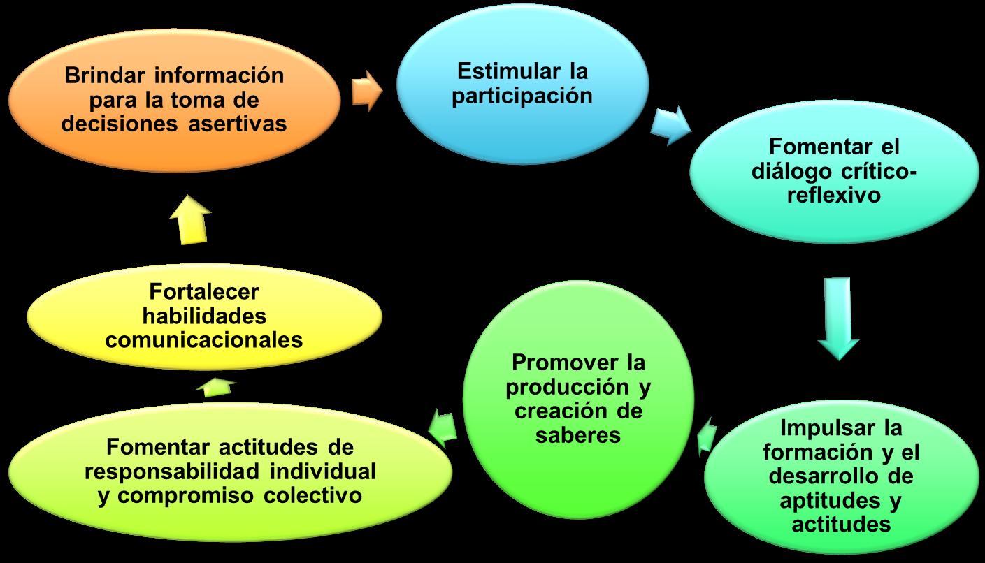 Image result for evaluacion de practica dmv senales 3 html