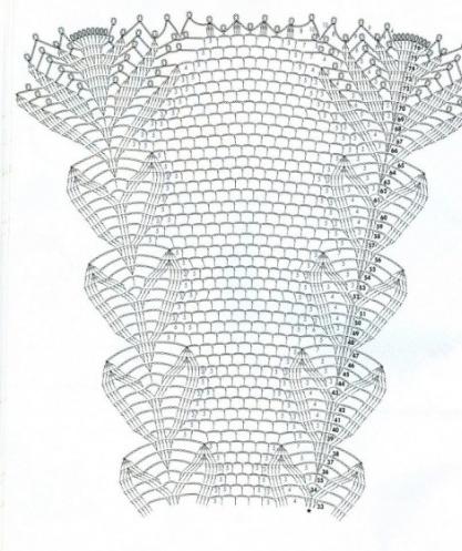 Tığ işi Çiçekli Masa Örtüsü Modeli Şemalı Açıklaması