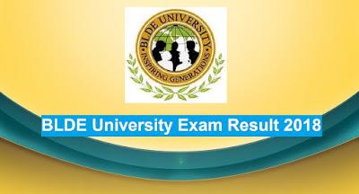 BLDE University Result 2018, BLDE University MBBS Result 2018