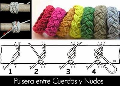 Pulsera entre Cuerdas y Nudos.Tutoriales