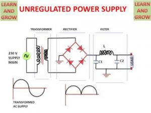 Gambar Rangkaian Unregulated Power Supply