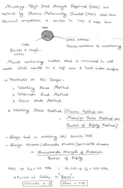 ace-gate-reinforced-concrete-structures-classroom-handwritten-notes-pdf