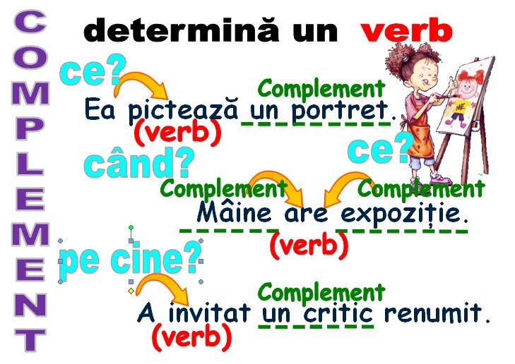 Părţile de propoziţie