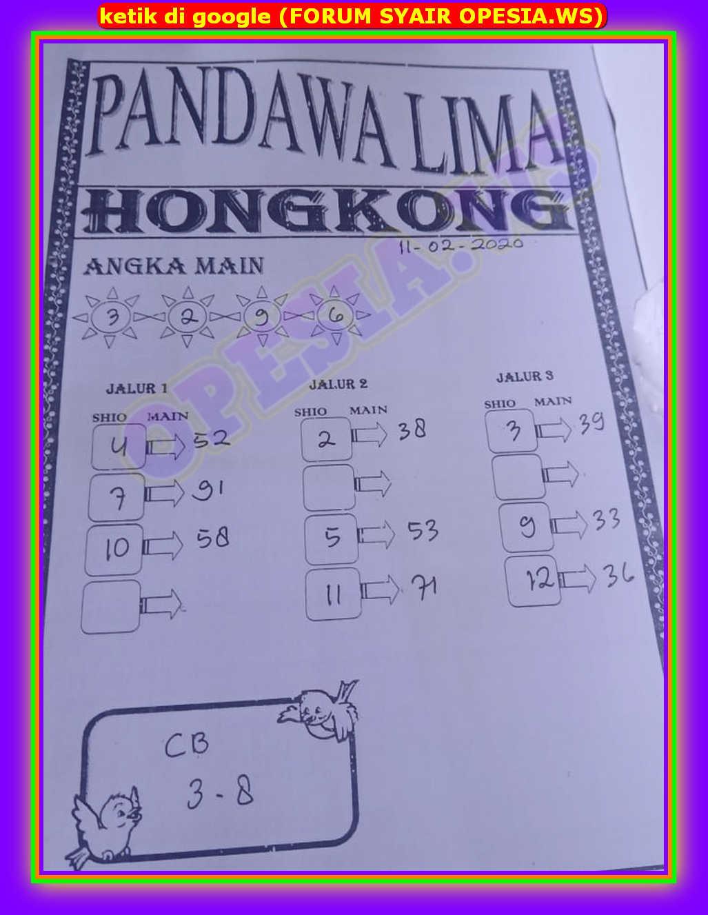 Kode syair Hongkong Selasa 11 Februari 2020 41