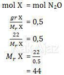 Pada kondisi yang sama, gas X memiliki massa 22 gram, mol X = mol N2O