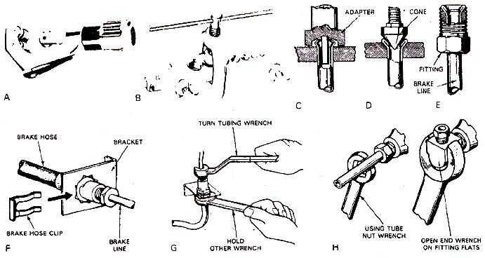 Mechanical Technology: Flushing a Brake System