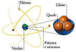 El gluón o los fantasmas de la masa subatómica: entre la cromodinámica y la espuma cuántica, Francisco Acuyo