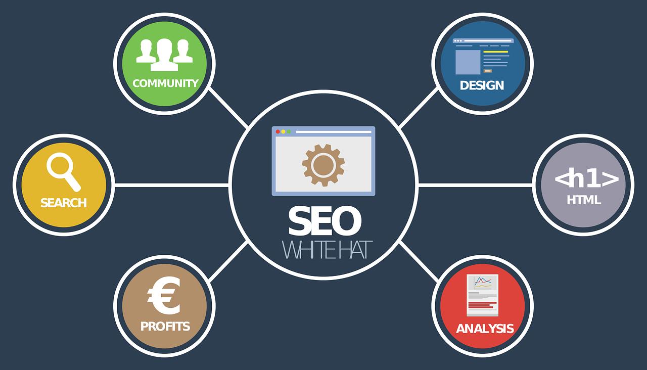 Strategi Membangun SEO yang Tepat Untuk Blog Kamu 3 Strategi Membangun SEO yang Tepat Untuk Blog Kamu