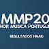 Melhor Música Portuguesa de 2016 | Resultados Finais