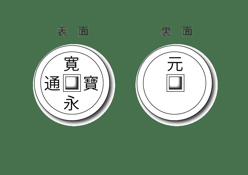 徒然なるままに大阪散歩: 天王寺村鋳銭所跡